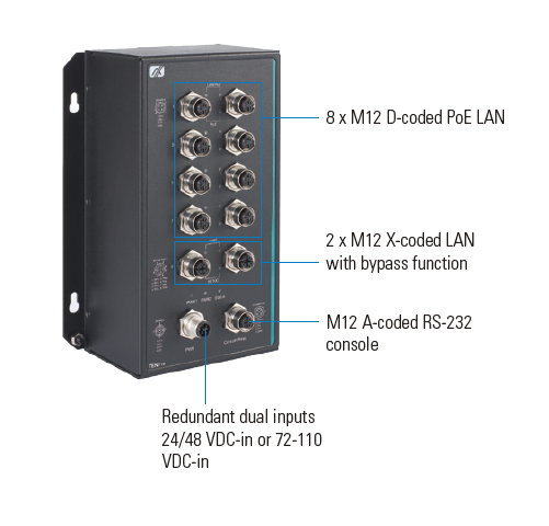 TEN710 Ethernet Switch